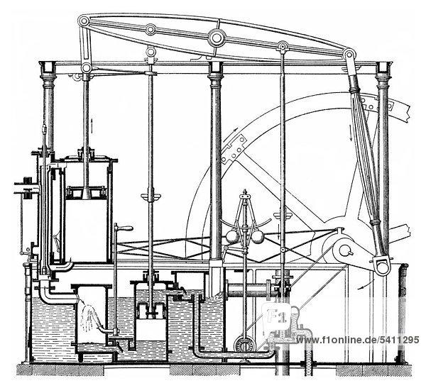 19. Jahrhundert, aus Meyers Konversations-Lexikon von 1890 ...
