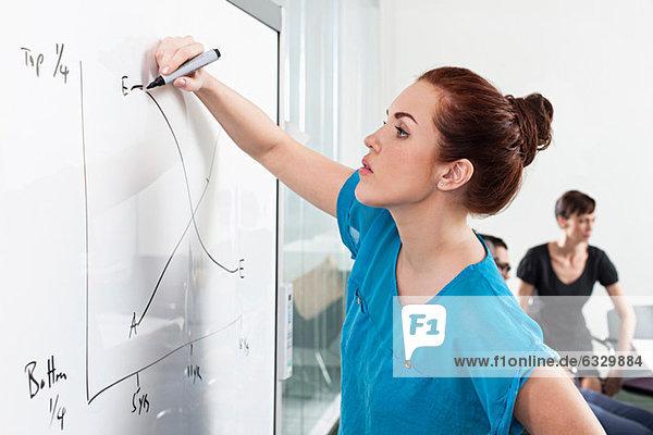 Frau zeichnet Grafik auf Whiteboard