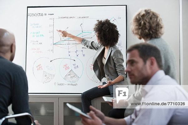 Geschäftsfrau mit Graph in der Besprechung