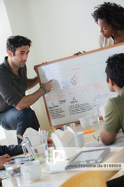Kollegen präsentieren Ideen im Büro