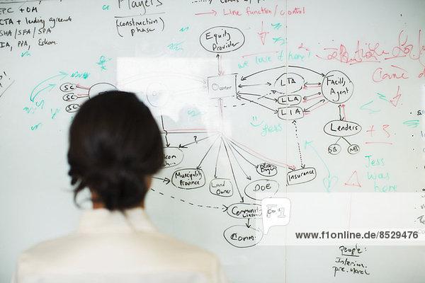 Geschäftsfrau zeichnet Flussdiagramm auf Whiteboard im Büro