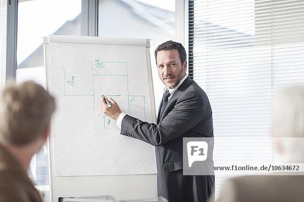 Geschäftsmann bei Flipchart Zeichnung Grundriss