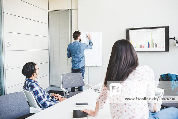 Design-Team in Sitzungssaal-Sitzung