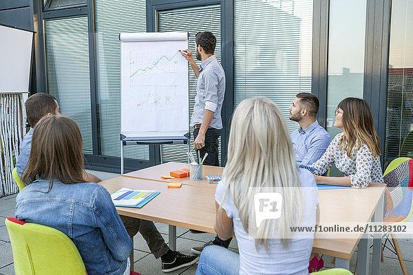 Businessman leading presentation in workshop