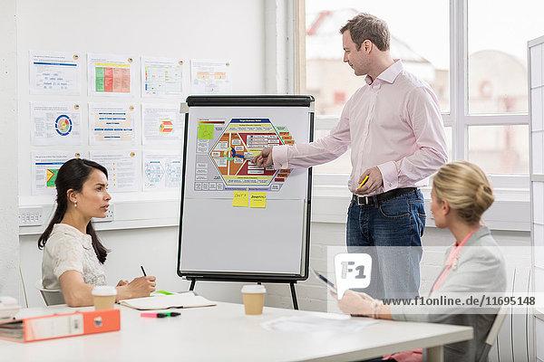 Geschäftskollegen betrachten Diagramm im Besprechungsraum