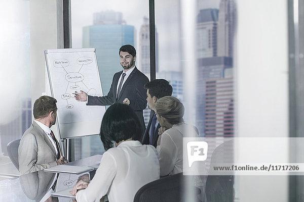 Geschäftsmann bei einer Präsentation im Stadtbüro