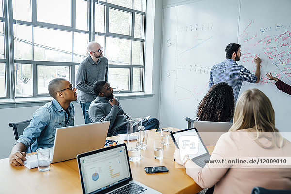 Business people using whiteboard in meeting