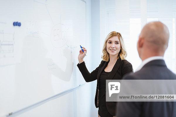 Geschäftsmann auf der Suche nach Geschäftsfrau am Whiteboard im Büro