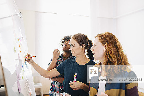 Confident businesswoman writing strategy on whiteboard while standing amidst colleagues at creative office