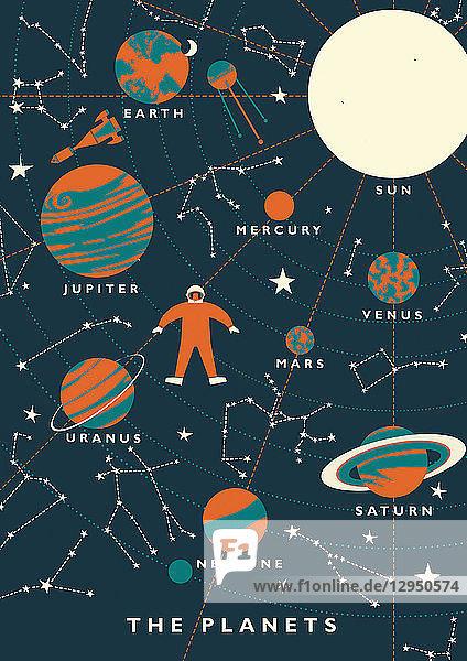 Astronaut und Planeten im Sonnensystem