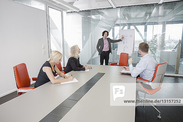 Man using whiteboard in meeting