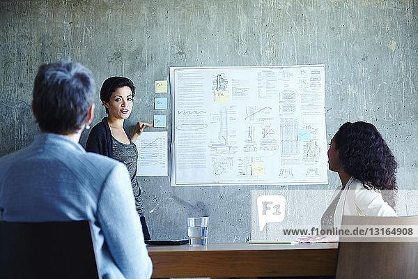 Junge Geschäftsfrauen präsentieren Ideen im Amt