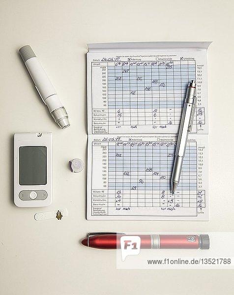 Diabetes  links Blutzuckermessgerät  Teststreifen  Stechhilfe  Insulinpen  Blutzuckertagebuch  Deutschland  Europa