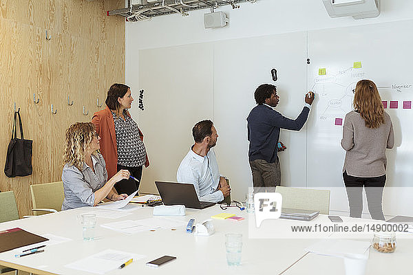 Multi-ethnic business colleagues discussing over plan on whiteboard in meeting