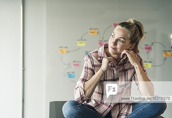 Casual businesswoman sitting on table in office with mind map in background