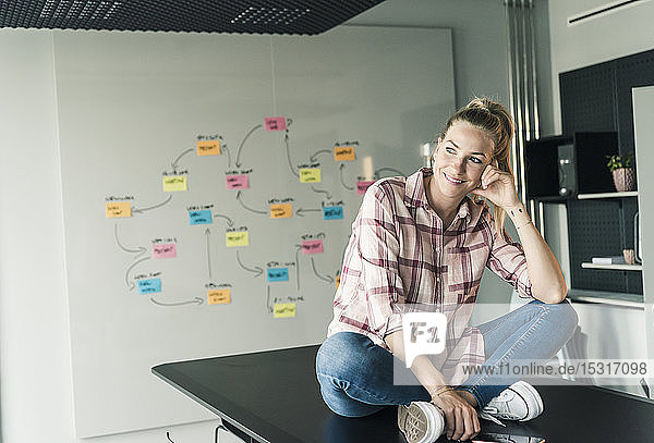 Smiling businesswoman sitting on table in office with mind map in background