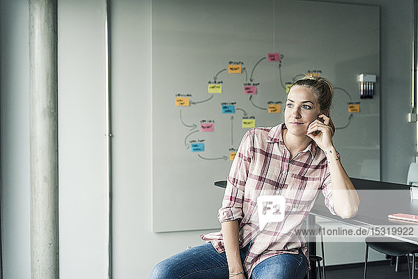 Casual businesswoman sitting in office with mind map in background