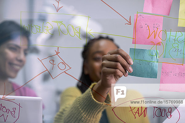 Creative businesswomen using adhesive notes and flow chart  planning in office