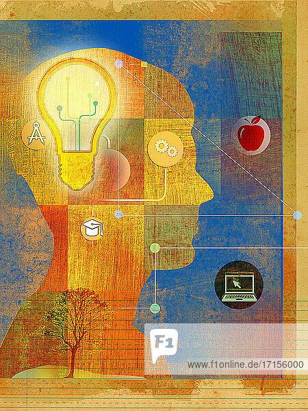 Wachstum von Ideen durch Bildung